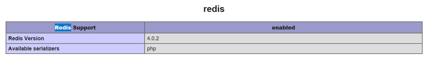 redis扩展已加载